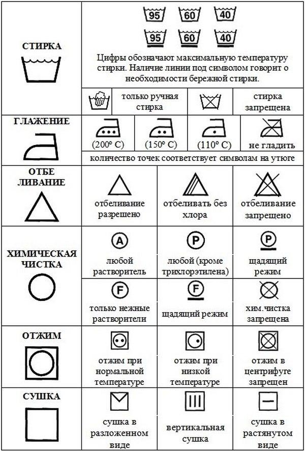 chto-oznachayut-znaki-na-odezhde-dlya-stirki (3)