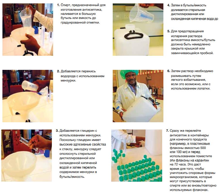 как сделать антисептик для рук в домашних условиях из спирта и глицерина